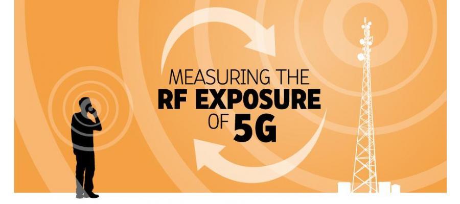 Measuring the RF Exposure of 5G
